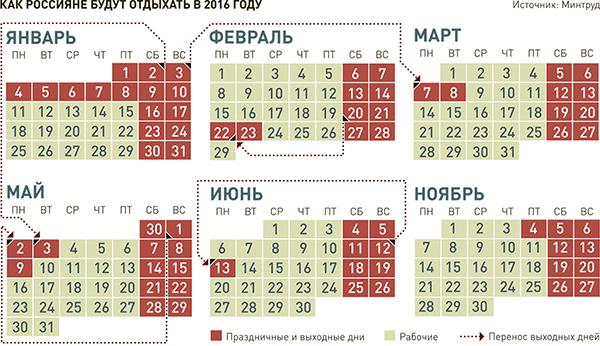 Производственный календарь 2016 сколько дней