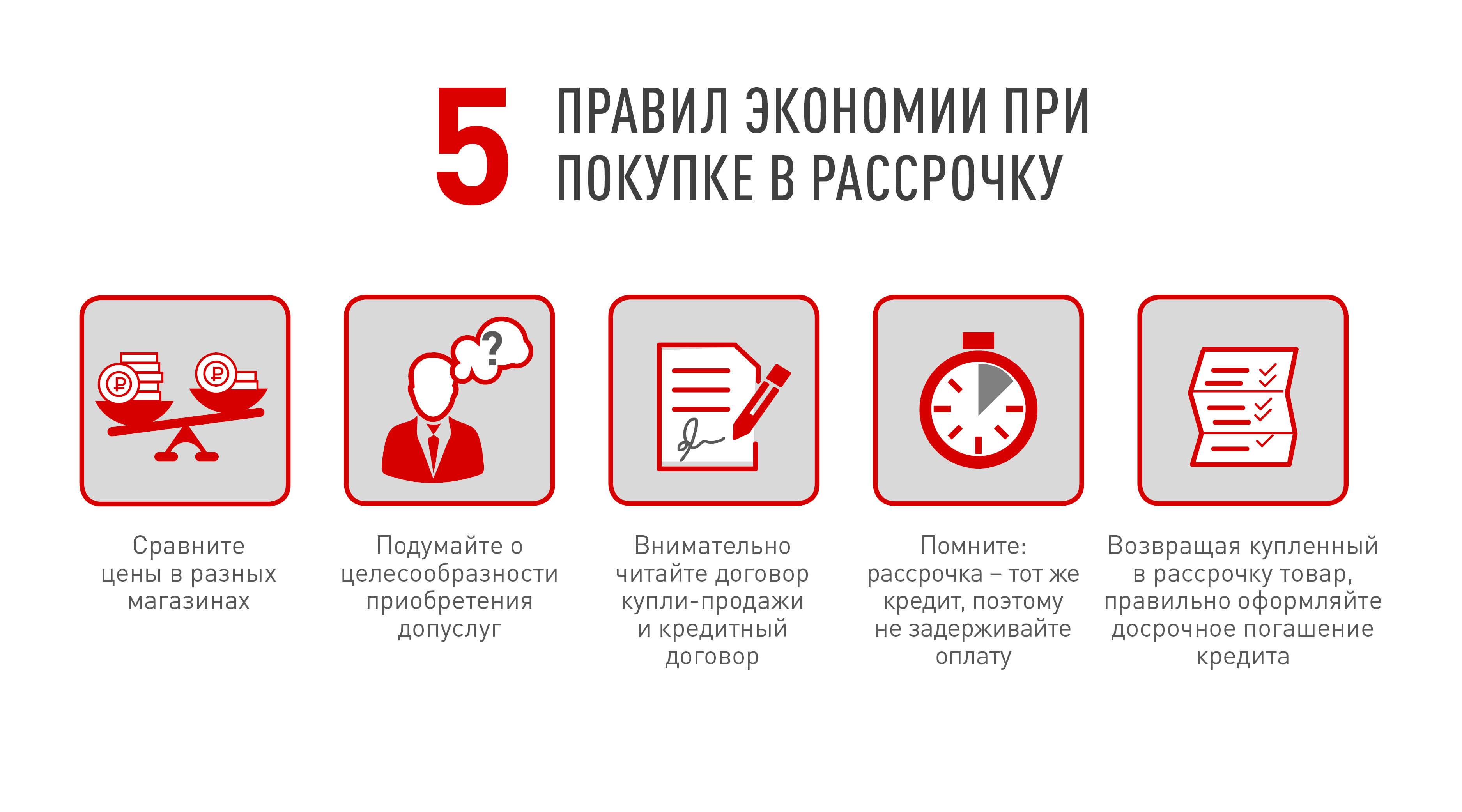 Беспроцентный товарный кредит реклама магазина выгодная интернет реклама сайта и продвижение по москве ews03/1