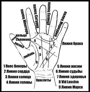 """Нумеролог: """"Cуществует целый штат кремлевских астрологов, магов, экстрасенсов"""""""